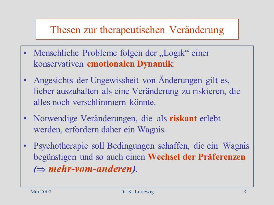 Mai 2007Dr. K. Ludewig8 Menschliche Probleme folgen der Logik einer konservativen emotionalen Dynamik: Angesichts der Ungewissheit von Änderungen gilt