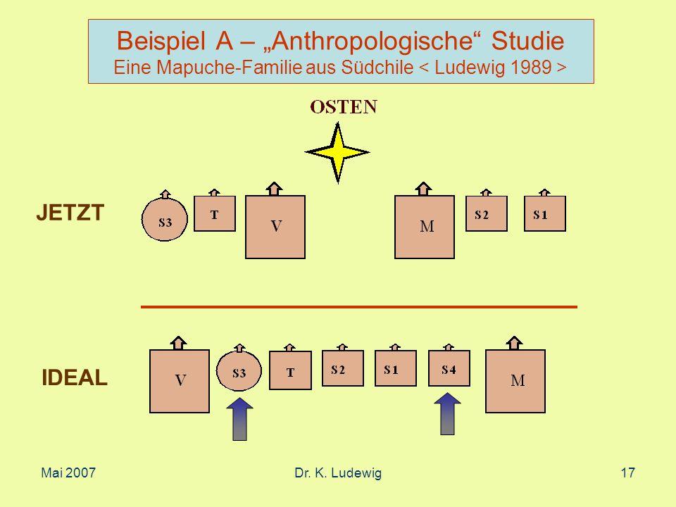 Mai 2007Dr. K. Ludewig17 Beispiel A – Anthropologische Studie Eine Mapuche-Familie aus Südchile JETZT IDEAL