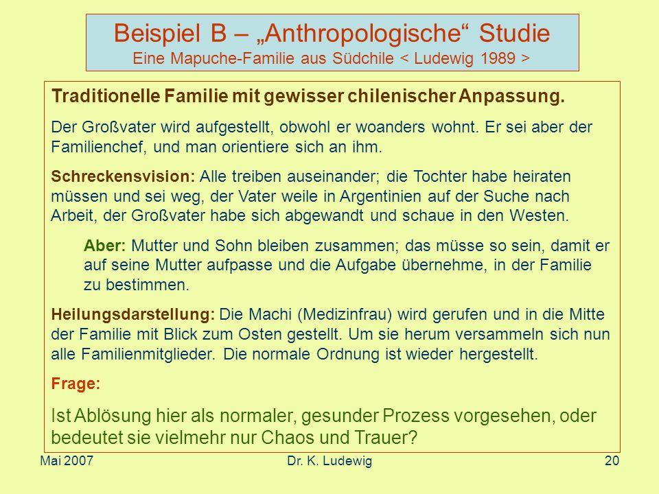 Mai 2007Dr. K. Ludewig20 Beispiel B – Anthropologische Studie Eine Mapuche-Familie aus Südchile Traditionelle Familie mit gewisser chilenischer Anpass