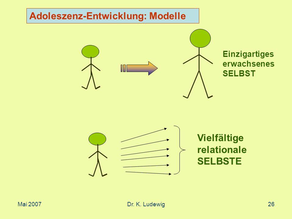 Mai 2007Dr. K. Ludewig26 Vielfältige relationale SELBSTE Einzigartiges erwachsenes SELBST Adoleszenz-Entwicklung: Modelle