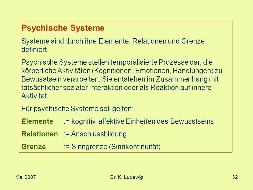 Mai 2007Dr. K. Ludewig32 Psychische Systeme Systeme sind durch ihre Elemente, Relationen und Grenze definiert. Psychische Systeme stellen temporalisie
