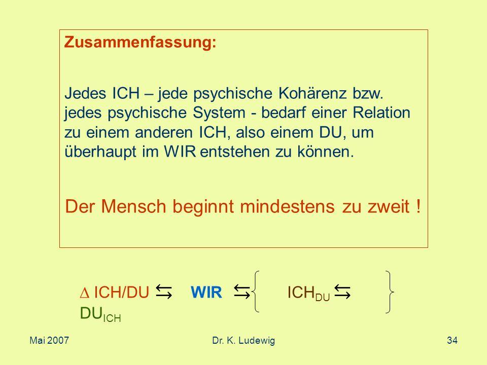 Mai 2007Dr. K. Ludewig34 Zusammenfassung: Jedes ICH – jede psychische Kohärenz bzw. jedes psychische System - bedarf einer Relation zu einem anderen I