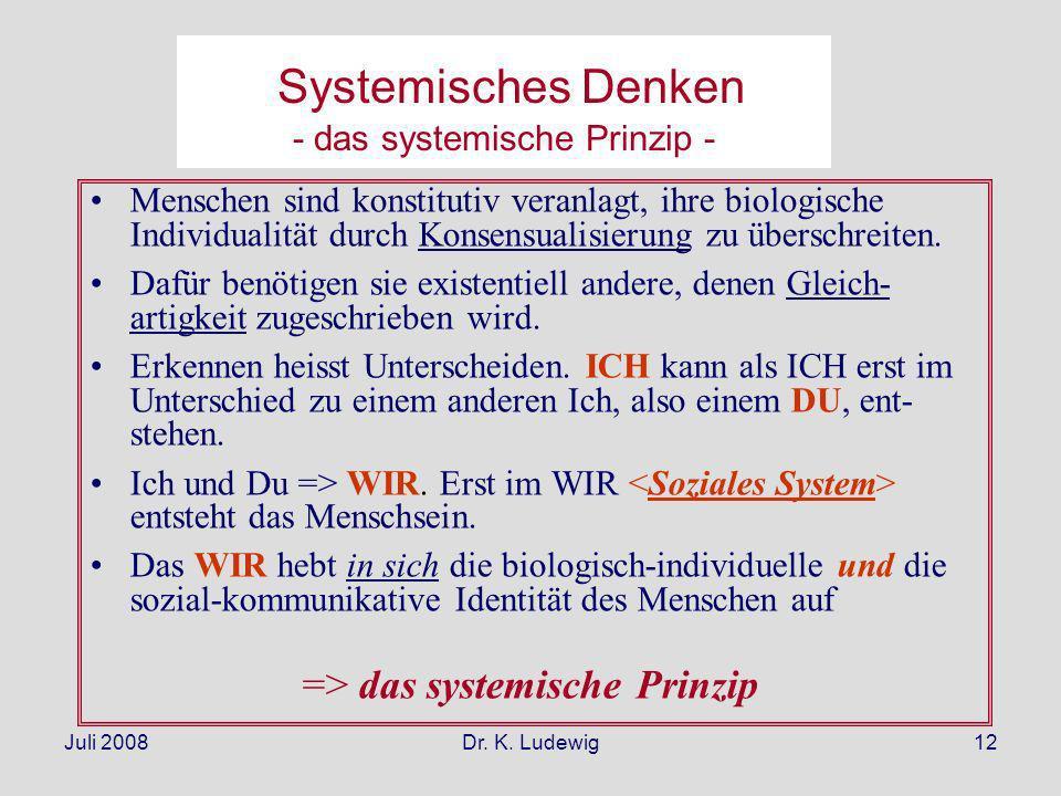 Juli 2008Dr. K. Ludewig12 Systemisches Denken - das systemische Prinzip - Menschen sind konstitutiv veranlagt, ihre biologische Individualität durch K