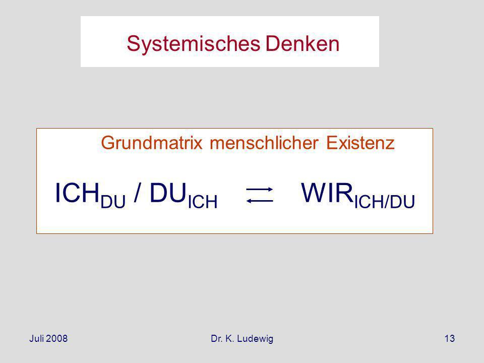 Juli 2008Dr. K. Ludewig13 Systemisches Denken Grundmatrix menschlicher Existenz ICH DU / DU ICH WIR ICH/DU