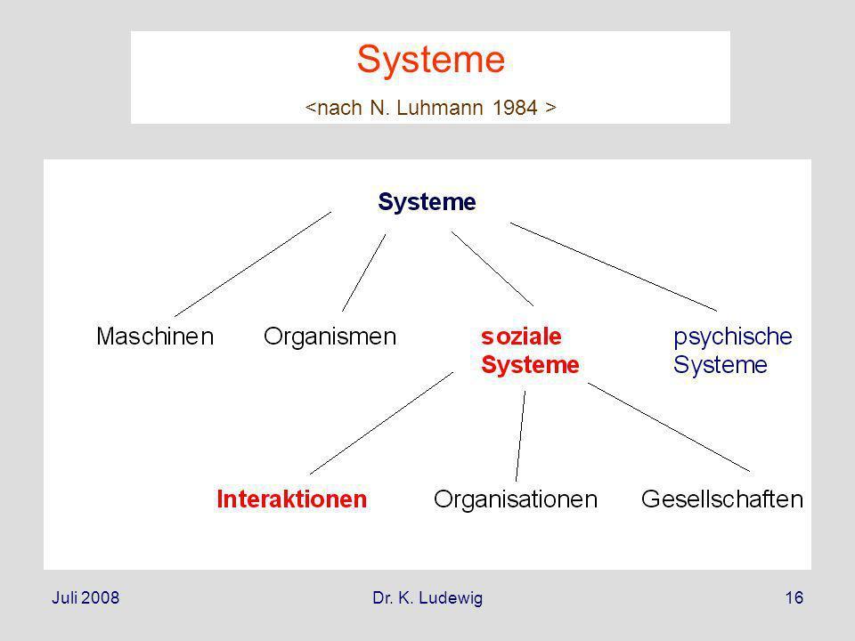Juli 2008Dr. K. Ludewig16 Systeme