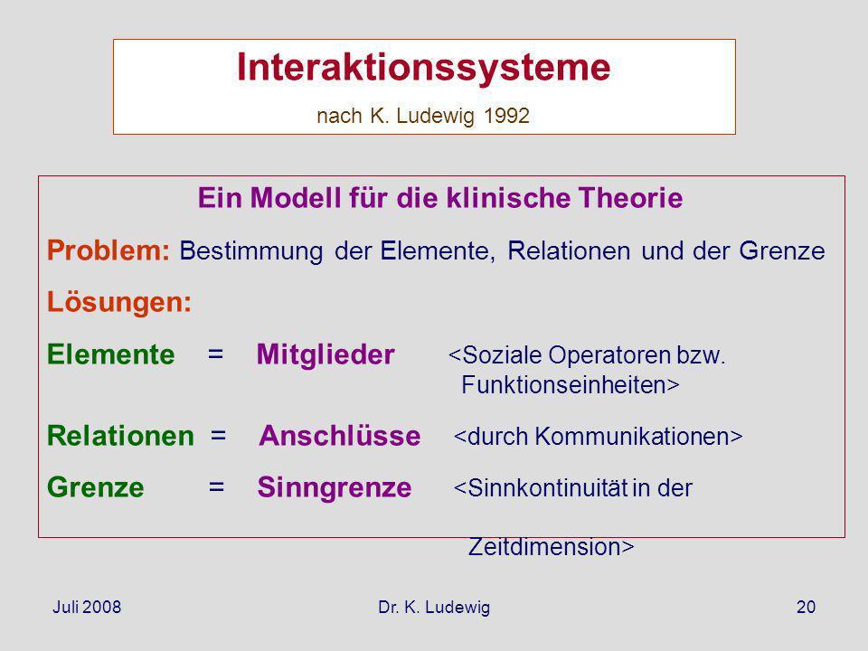 Juli 2008Dr. K. Ludewig20 Interaktionssysteme nach K. Ludewig 1992 Ein Modell für die klinische Theorie Problem: Bestimmung der Elemente, Relationen u