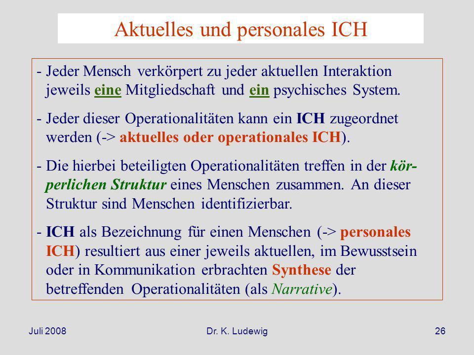 Juli 2008Dr. K. Ludewig26 Aktuelles und personales ICH - Jeder Mensch verkörpert zu jeder aktuellen Interaktion jeweils eine Mitgliedschaft und ein ps