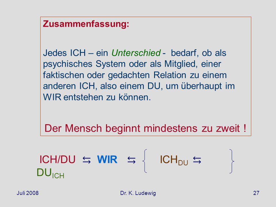 Juli 2008Dr. K. Ludewig27 Zusammenfassung: Jedes ICH – ein Unterschied - bedarf, ob als psychisches System oder als Mitglied, einer faktischen oder ge