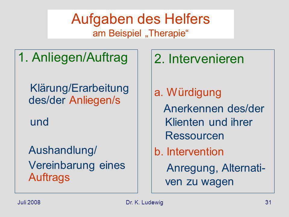 Juli 2008Dr. K. Ludewig31 Aufgaben des Helfers am Beispiel Therapie 1. Anliegen/Auftrag Klärung/Erarbeitung des/der Anliegen/s und Aushandlung/ Verein