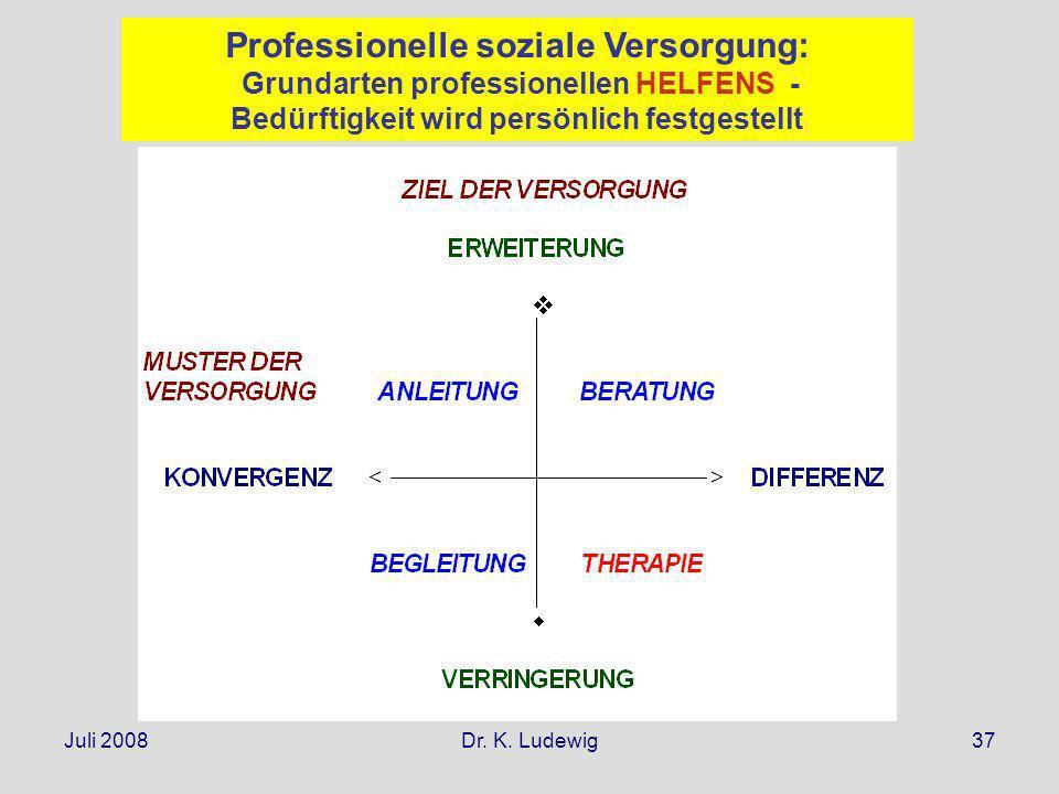Juli 2008Dr. K. Ludewig37 Professionelle soziale Versorgung: Grundarten professionellen HELFENS - Bedürftigkeit wird persönlich festgestellt