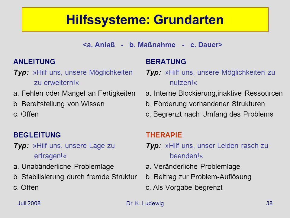 Juli 2008Dr. K. Ludewig38 Hilfssysteme: Grundarten ANLEITUNG Typ: »Hilf uns, unsere Möglichkeiten zu erweitern!« a. Fehlen oder Mangel an Fertigkeiten