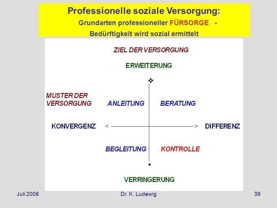 Juli 2008Dr. K. Ludewig39 Professionelle soziale Versorgung: Grundarten professioneller FÜRSORGE - Bedürftigkeit wird sozial ermittelt
