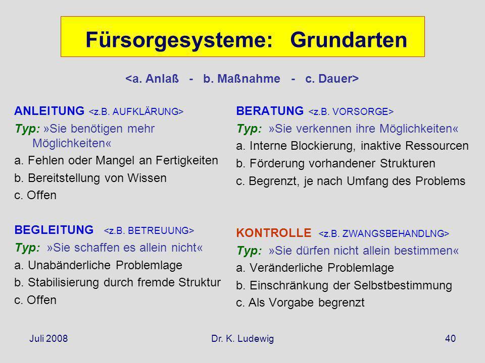 Juli 2008Dr. K. Ludewig40 Fürsorgesysteme: Grundarten ANLEITUNG Typ: »Sie benötigen mehr Möglichkeiten« a. Fehlen oder Mangel an Fertigkeiten b. Berei