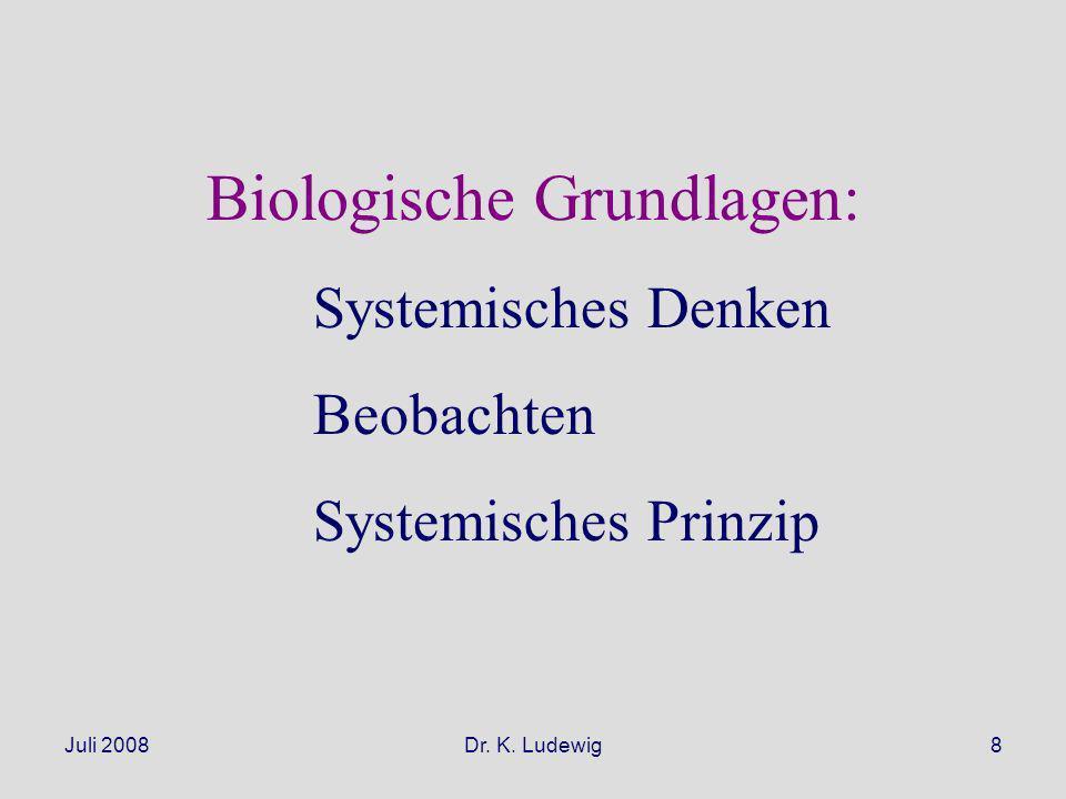 Juli 2008Dr. K. Ludewig8 Biologische Grundlagen: Systemisches Denken Beobachten Systemisches Prinzip