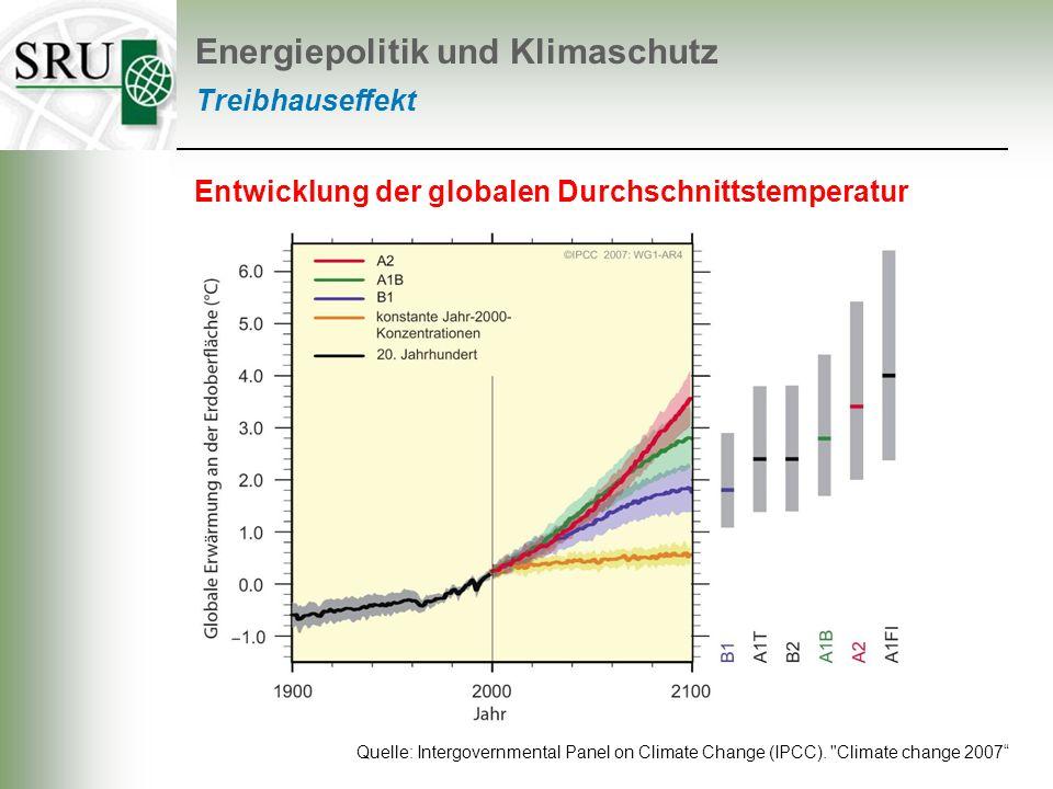 Treibhausgasreduktion IPCCEUDUSA 2020- 25-40%*- 20-30%- 40%+/- 0% 2050- 80-95%* - 60-80%*- 80% * Für Industrieländer Politische Ziele Energiepolitik und Klimaschutz Erwärmung auf 2°C begrenzen Emissionen reduzieren Reduktionen gegenüber 1990
