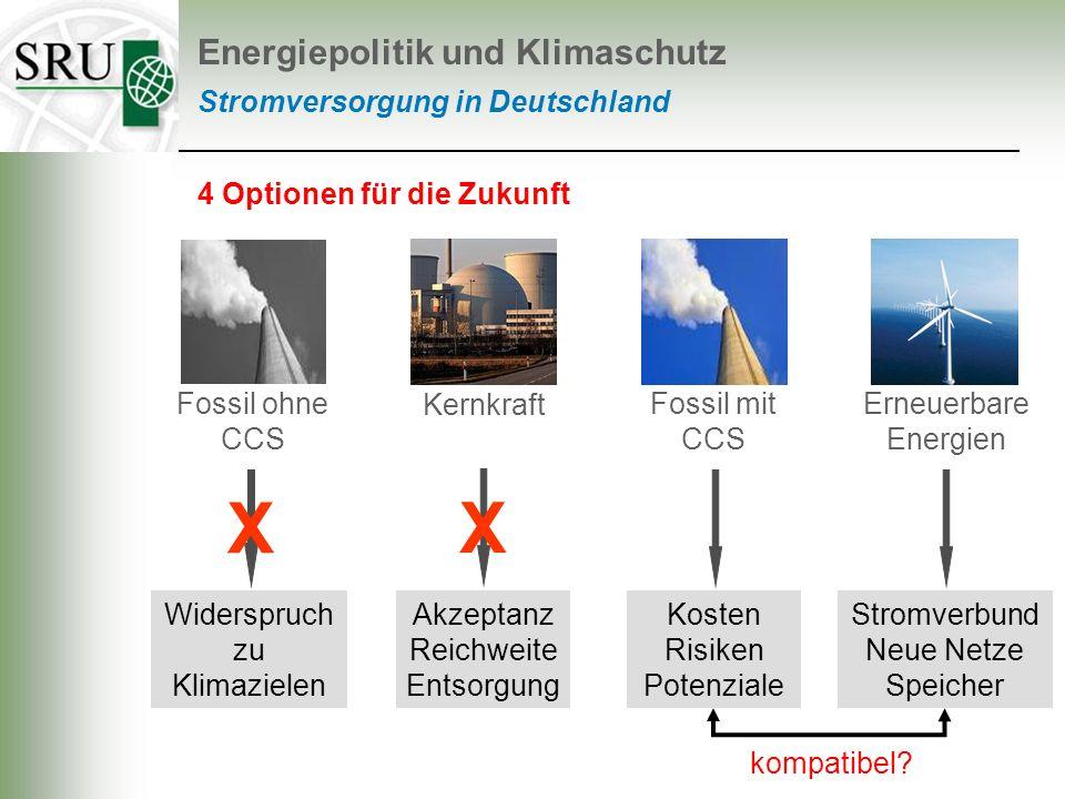 Stromversorgung in Deutschland 4 Optionen für die Zukunft kompatibel? Erneuerbare Energien Stromverbund Neue Netze Speicher X Fossil ohne CCS Widerspr