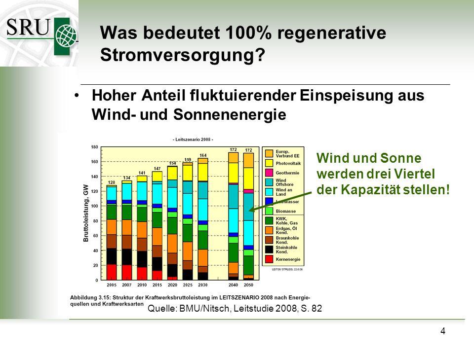 4 Was bedeutet 100% regenerative Stromversorgung? Hoher Anteil fluktuierender Einspeisung aus Wind- und Sonnenenergie Wind und Sonne werden drei Viert