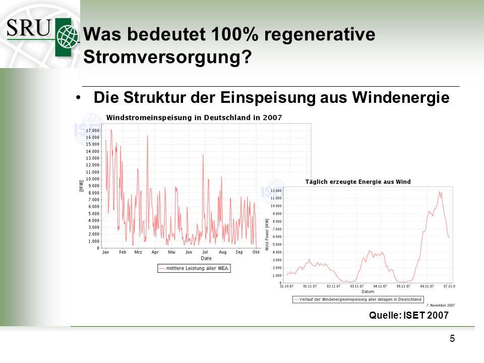5 Was bedeutet 100% regenerative Stromversorgung? Die Struktur der Einspeisung aus Windenergie Quelle: ISET 2007
