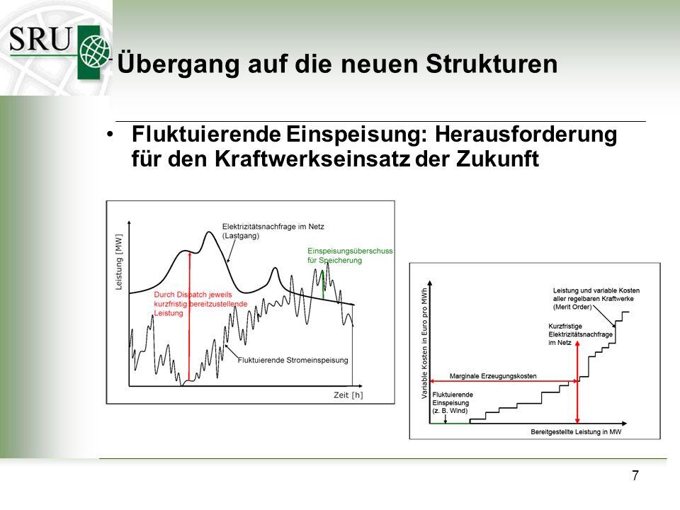 7 Übergang auf die neuen Strukturen Fluktuierende Einspeisung: Herausforderung für den Kraftwerkseinsatz der Zukunft
