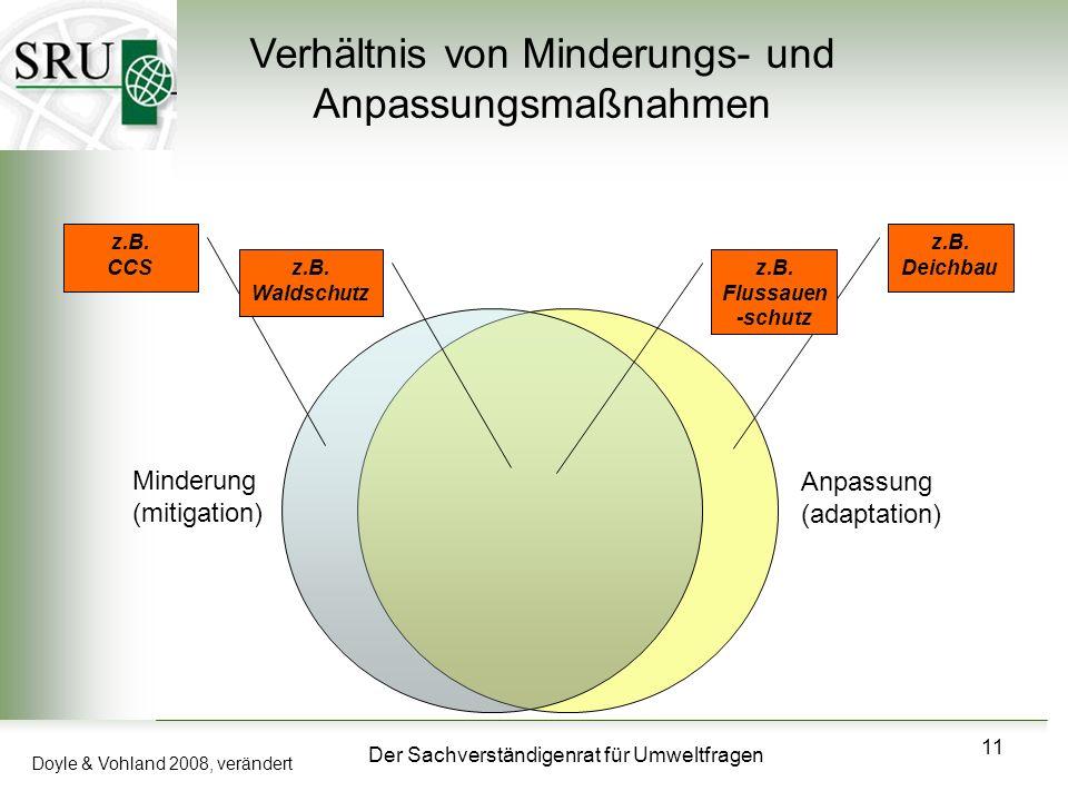 Der Sachverständigenrat für Umweltfragen 11 Minderung (mitigation) Anpassung (adaptation) z.B. Deichbau z.B. CCS Verhältnis von Minderungs- und Anpass