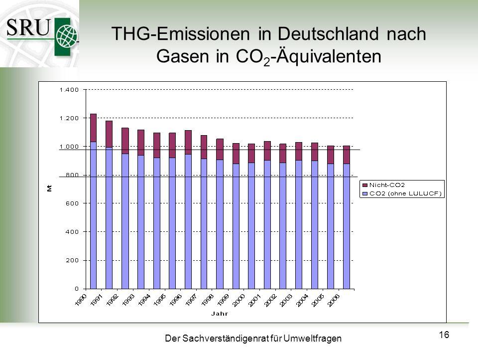 Der Sachverständigenrat für Umweltfragen 16 THG-Emissionen in Deutschland nach Gasen in CO 2 -Äquivalenten