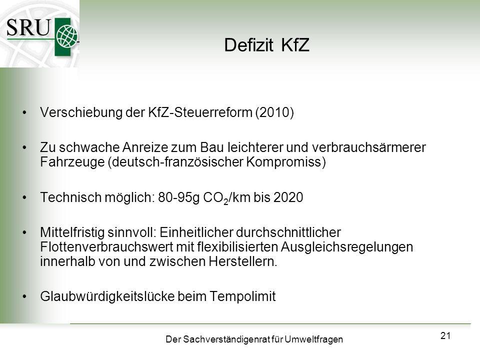 Der Sachverständigenrat für Umweltfragen 21 Defizit KfZ Verschiebung der KfZ-Steuerreform (2010) Zu schwache Anreize zum Bau leichterer und verbrauchs