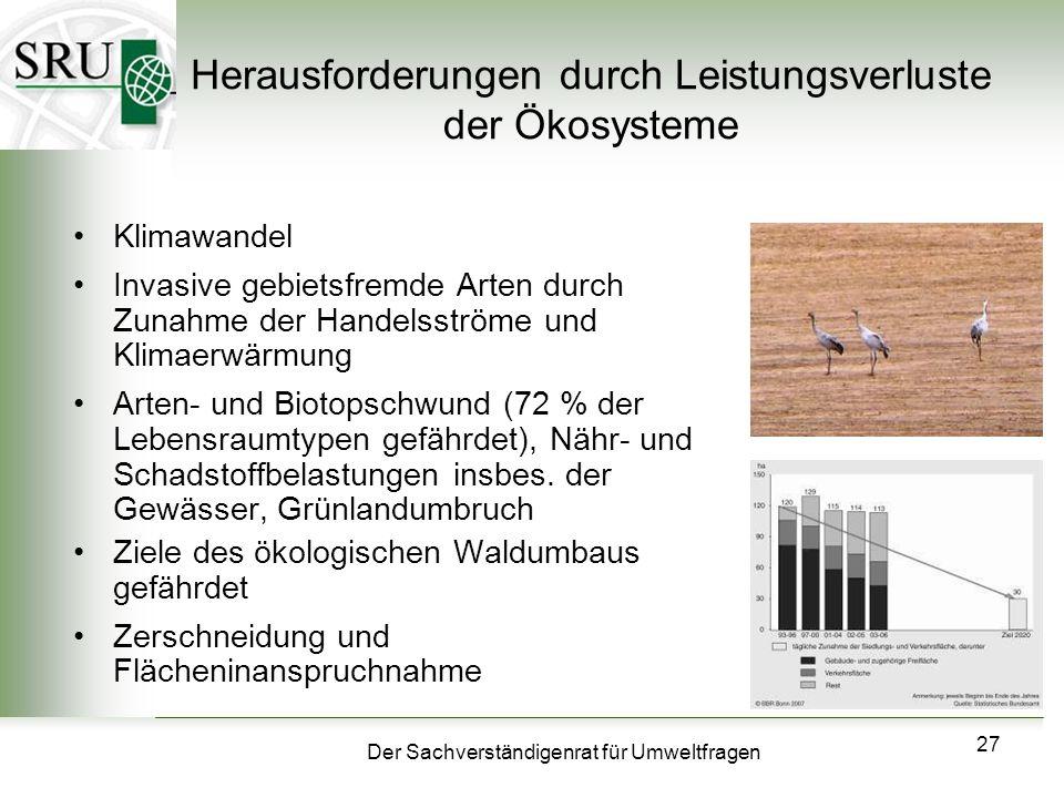 Der Sachverständigenrat für Umweltfragen 27 Herausforderungen durch Leistungsverluste der Ökosysteme Klimawandel Invasive gebietsfremde Arten durch Zu
