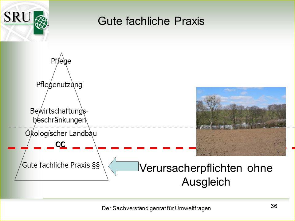 Der Sachverständigenrat für Umweltfragen 36 CC Gute fachliche Praxis Pflege Gute fachliche Praxis §§ Ökologíscher Landbau Pflegenutzung Bewirtschaftun