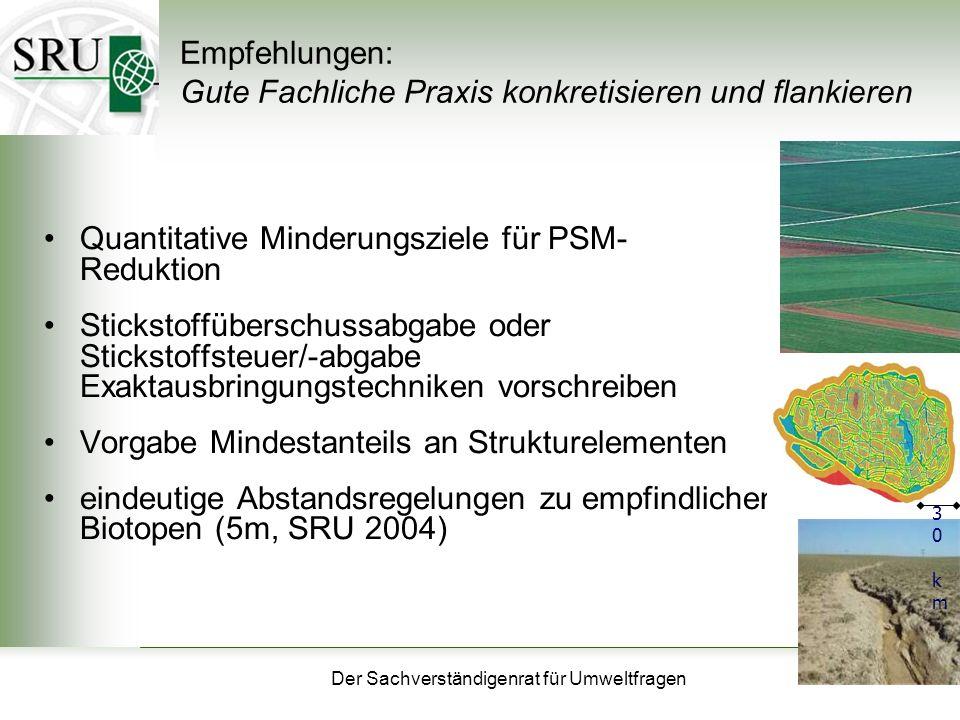 Der Sachverständigenrat für Umweltfragen 37 Empfehlungen: Gute Fachliche Praxis konkretisieren und flankieren Quantitative Minderungsziele für PSM- Re