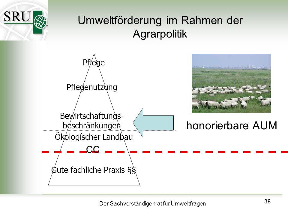 Der Sachverständigenrat für Umweltfragen 38 Umweltförderung im Rahmen der Agrarpolitik Pflege Gute fachliche Praxis §§ Ökologíscher Landbau Pflegenutz
