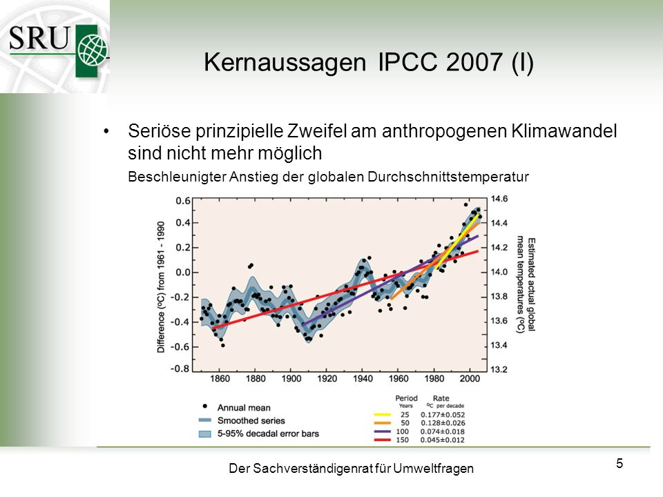 Der Sachverständigenrat für Umweltfragen 5 Kernaussagen IPCC 2007 (I) Seriöse prinzipielle Zweifel am anthropogenen Klimawandel sind nicht mehr möglic