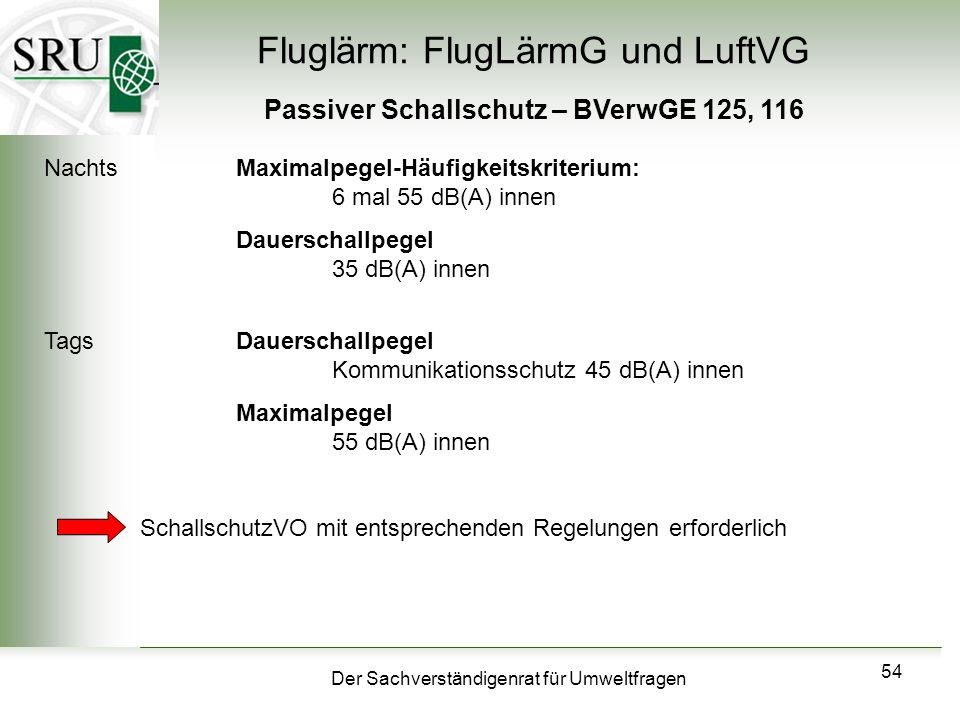 Der Sachverständigenrat für Umweltfragen 54 Fluglärm: FlugLärmG und LuftVG Passiver Schallschutz – BVerwGE 125, 116 NachtsMaximalpegel-Häufigkeitskrit