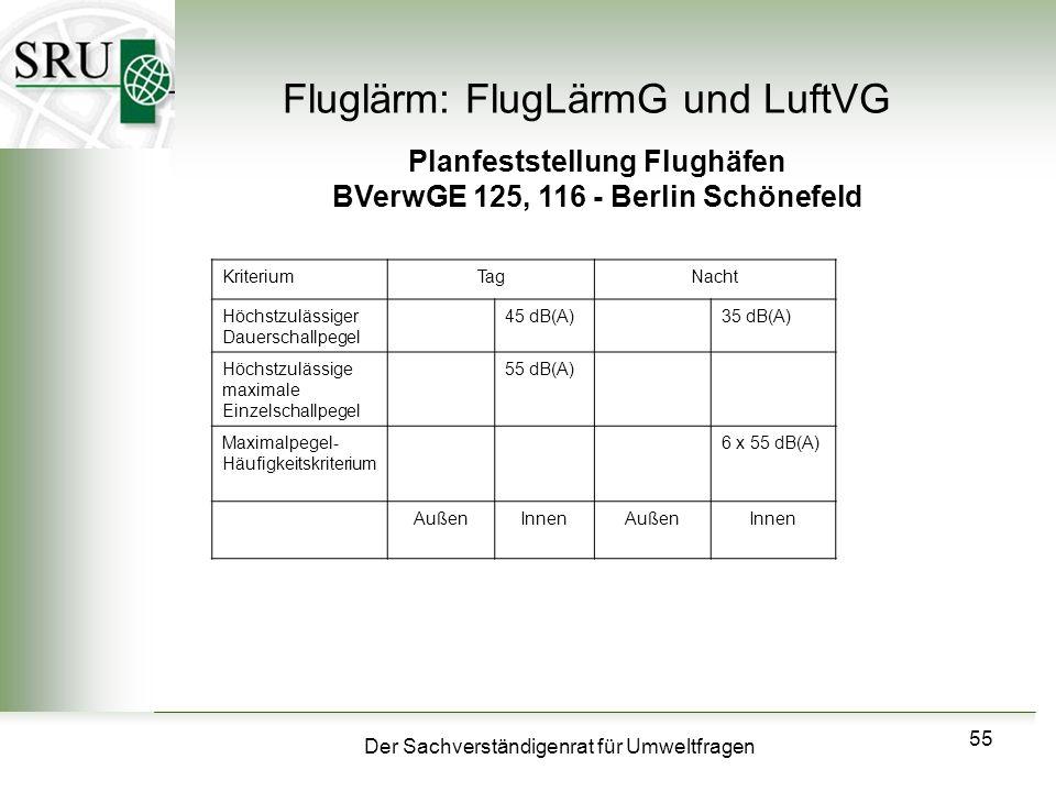 Der Sachverständigenrat für Umweltfragen 55 Fluglärm: FlugLärmG und LuftVG Planfeststellung Flughäfen BVerwGE 125, 116 - Berlin Schönefeld KriteriumTa