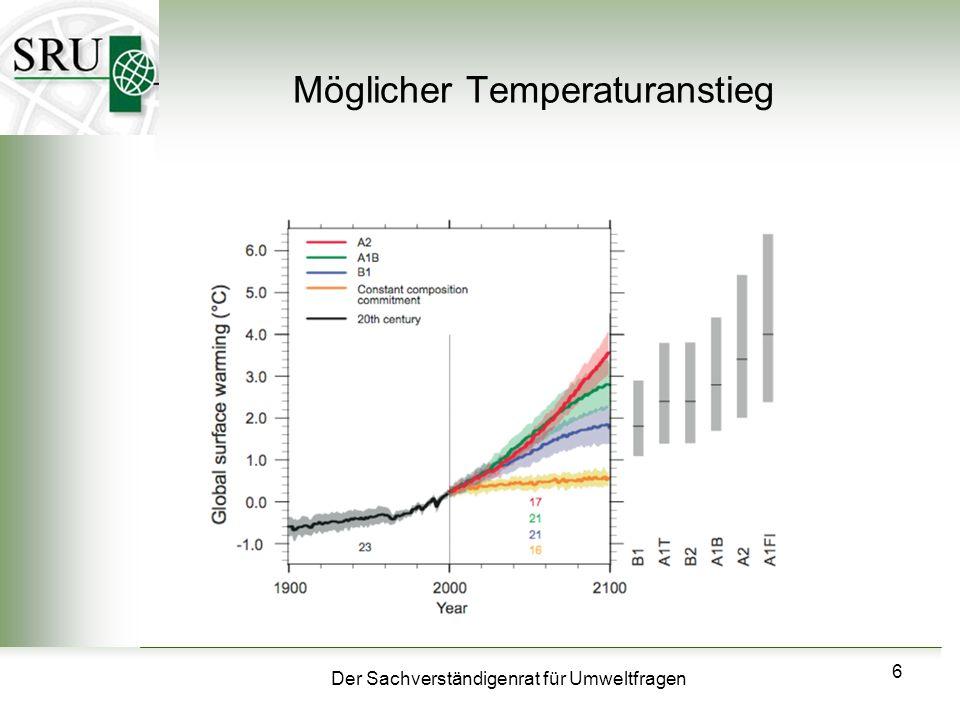 Der Sachverständigenrat für Umweltfragen 6 Möglicher Temperaturanstieg