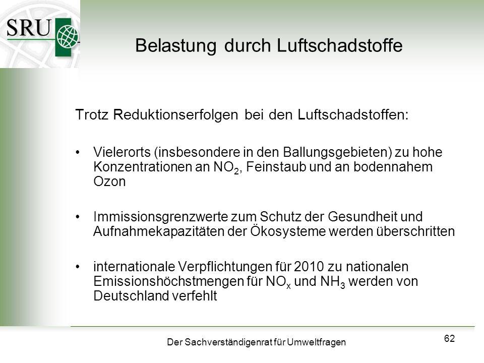 Der Sachverständigenrat für Umweltfragen 62 Belastung durch Luftschadstoffe Trotz Reduktionserfolgen bei den Luftschadstoffen: Vielerorts (insbesonder