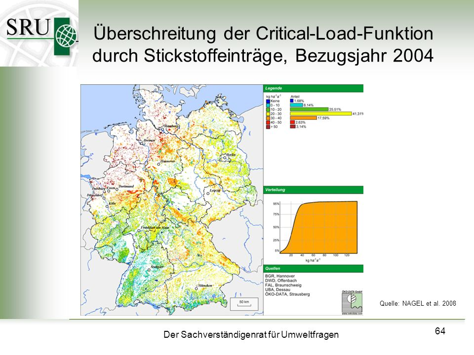 Der Sachverständigenrat für Umweltfragen 64 Überschreitung der Critical-Load-Funktion durch Stickstoffeinträge, Bezugsjahr 2004 Quelle: NAGEL et al. 2