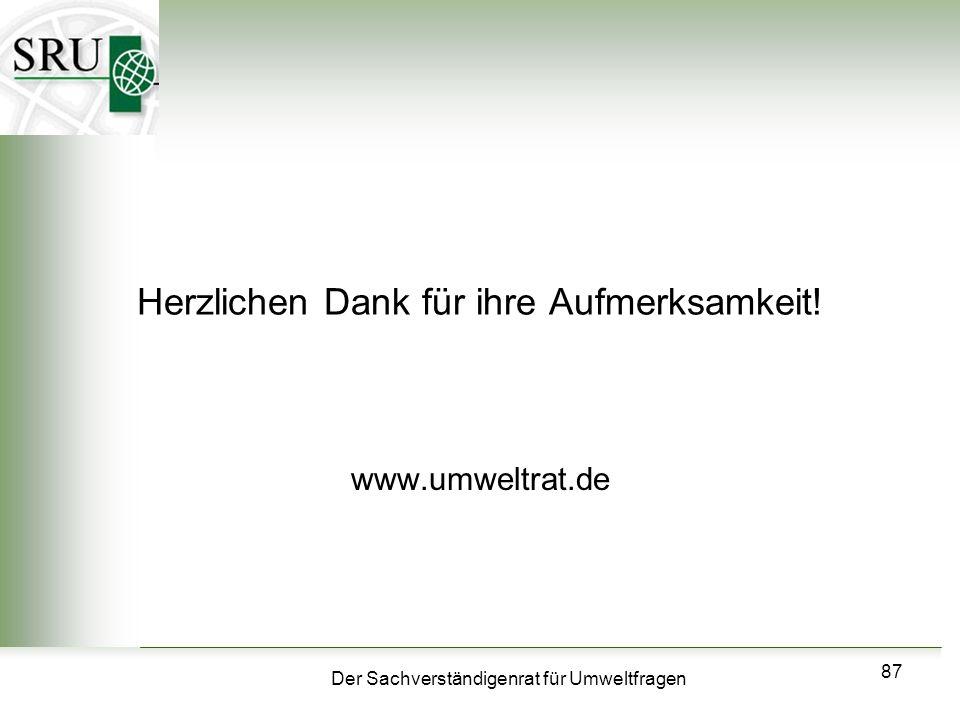 Der Sachverständigenrat für Umweltfragen 87 Herzlichen Dank für ihre Aufmerksamkeit! www.umweltrat.de