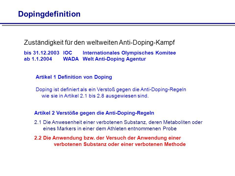 Dopingdefinition Artikel 1 Definition von Doping Doping ist definiert als ein Verstoß gegen die Anti-Doping-Regeln wie sie in Artikel 2.1 bis 2.8 ausgewiesen sind.