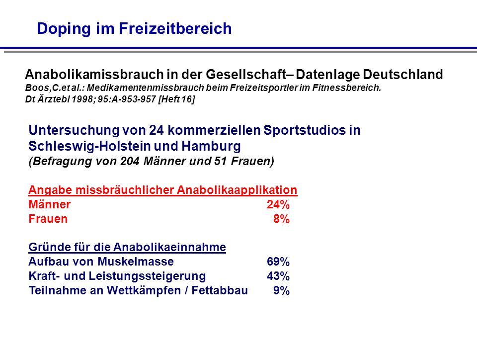 Doping im Freizeitbereich Anabolikamissbrauch in der Gesellschaft– Datenlage Deutschland Boos,C.et al.: Medikamentenmissbrauch beim Freizeitsportler im Fitnessbereich.