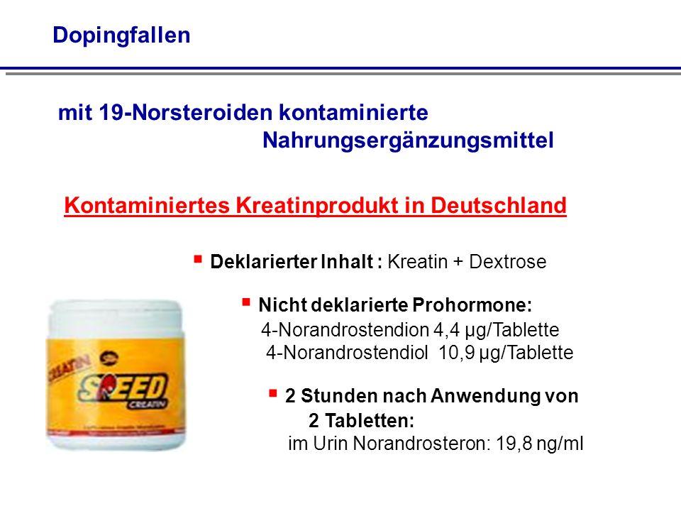 mit 19-Norsteroiden kontaminierte Nahrungsergänzungsmittel Kontaminiertes Kreatinprodukt in Deutschland Deklarierter Inhalt : Kreatin + Dextrose Nicht deklarierte Prohormone: 4-Norandrostendion 4,4 µg/Tablette 4-Norandrostendiol 10,9 µg/Tablette 2 Stunden nach Anwendung von 2 Tabletten: im Urin Norandrosteron: 19,8 ng/ml Dopingfallen