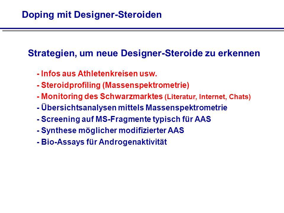 Strategien, um neue Designer-Steroide zu erkennen - Infos aus Athletenkreisen usw.