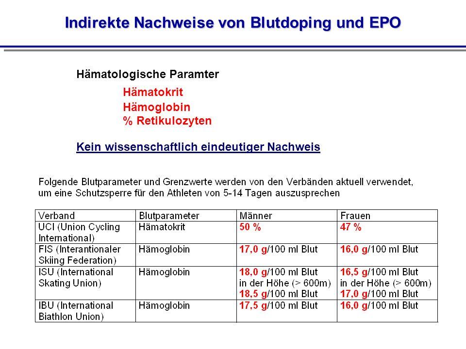 Indirekte Nachweise von Blutdoping und EPO Hämatologische Paramter Hämatokrit Hämoglobin % Retikulozyten Kein wissenschaftlich eindeutiger Nachweis