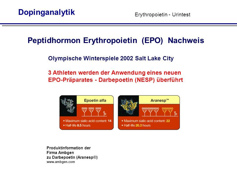 Erythropoietin - Urintest 5.21 4.42 3.77 pH Olympische Winterspiele 2002 Salt Lake City 3 Athleten werden der Anwendung eines neuen EPO-Präparates - Darbepoetin (NESP) überführt Produktinformation der Firma Ambgen zu Darbepoetin (Aranesp®) www.ambgen.com Peptidhormon Erythropoietin (EPO) Nachweis Dopinganalytik