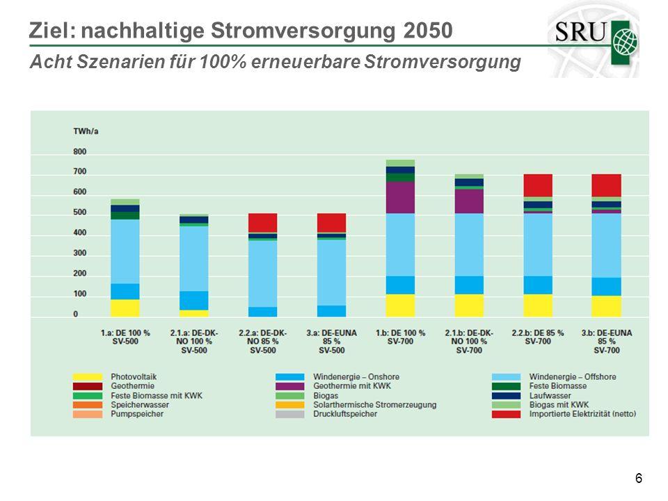 7 Entwicklung der Bruttostromerzeugung bis 2050 Erneuerbare lösen Fossile schrittweise ab Der Übergang 7