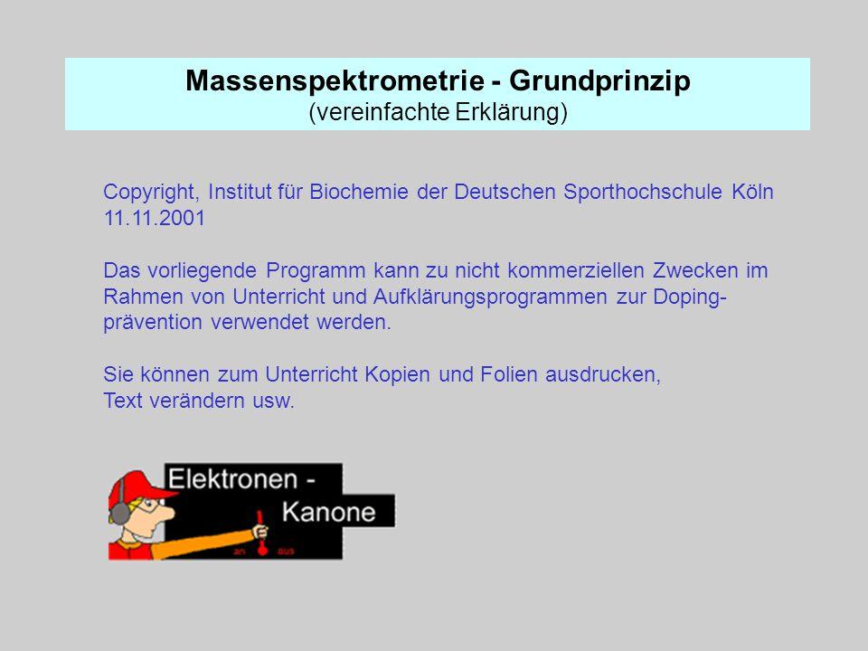 Massenspektrometrie - Grundprinzip (vereinfachte Erklärung) Copyright, Institut für Biochemie der Deutschen Sporthochschule Köln 11.11.2001 Das vorlie