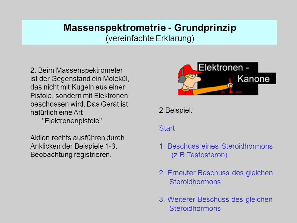 Massenspektrometrie - Grundprinzip (vereinfachte Erklärung) 2. Beim Massenspektrometer ist der Gegenstand ein Molekül, das nicht mit Kugeln aus einer