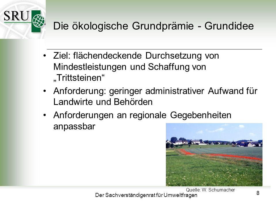 Der Sachverständigenrat für Umweltfragen Umsetzung der Grundidee Zahlungsvoraussetzungen für Prämie je ha landwirtschaftliche Nutzfläche: –10% ökologische Vorrangflächen im Betrieb ( z.