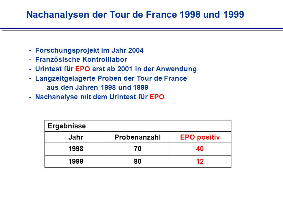 Nachanalysen der Tour de France 1998 und 1999 - Forschungsprojekt im Jahr 2004 - Französische Kontrolllabor - Urintest für EPO erst ab 2001 in der Anw
