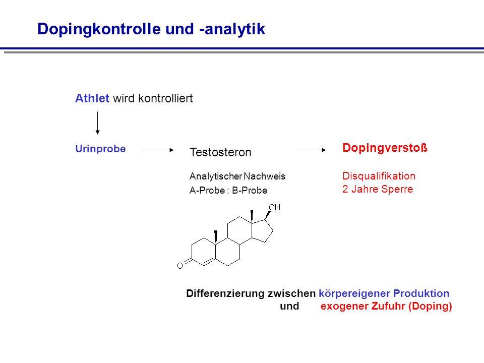 Testosteron Analytischer Nachweis A-Probe : B-Probe Urinprobe Dopingverstoß Disqualifikation 2 Jahre Sperre Differenzierung zwischen körpereigener Pro