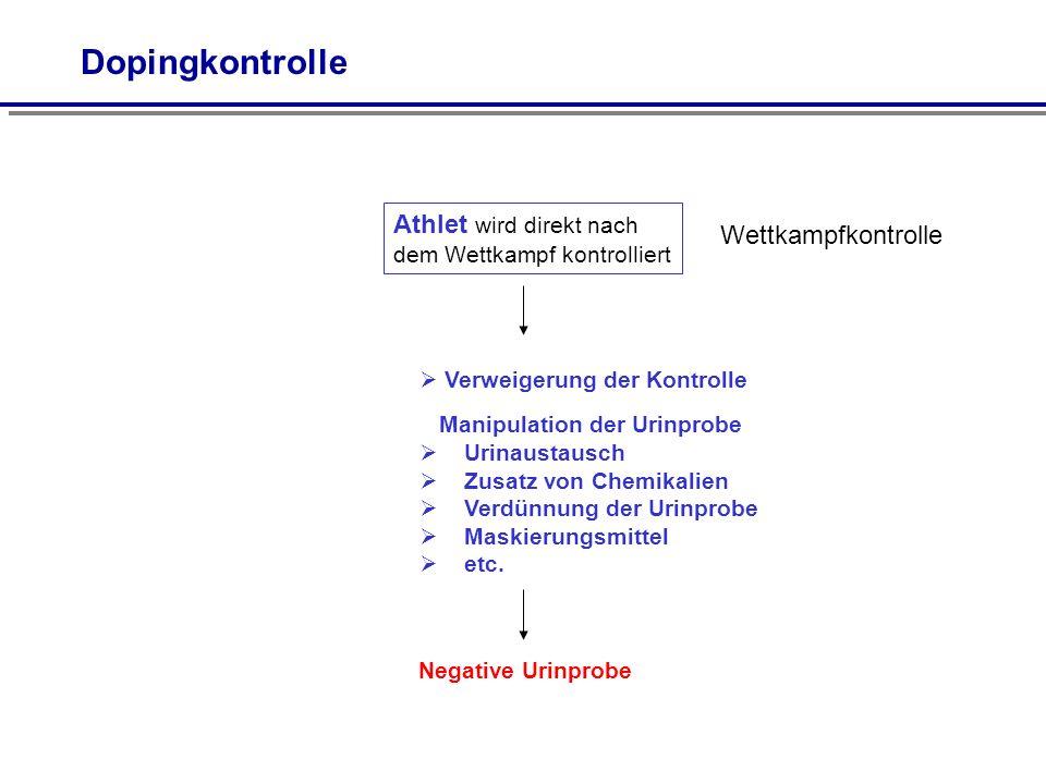 Negative Urinprobe Athlet wird direkt nach dem Wettkampf kontrolliert Wettkampfkontrolle Dopingkontrolle Verweigerung der Kontrolle Manipulation der U